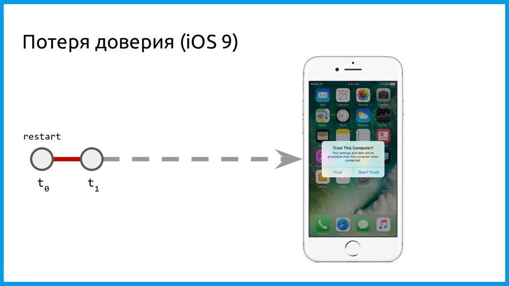 Потеря доверия (iOS 9) restart t 0 t 1