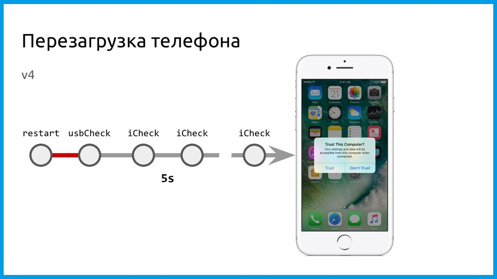Перезагрузка телефона v4 restart iCheck iCheck ...