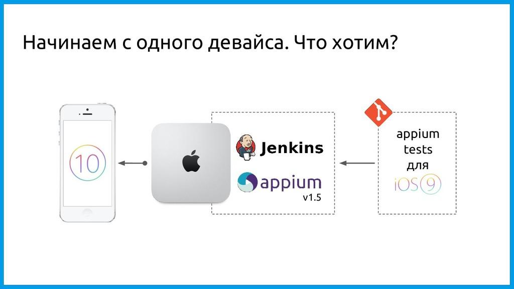 Начинаем с одного девайса. Что хотим? v1.5 appi...