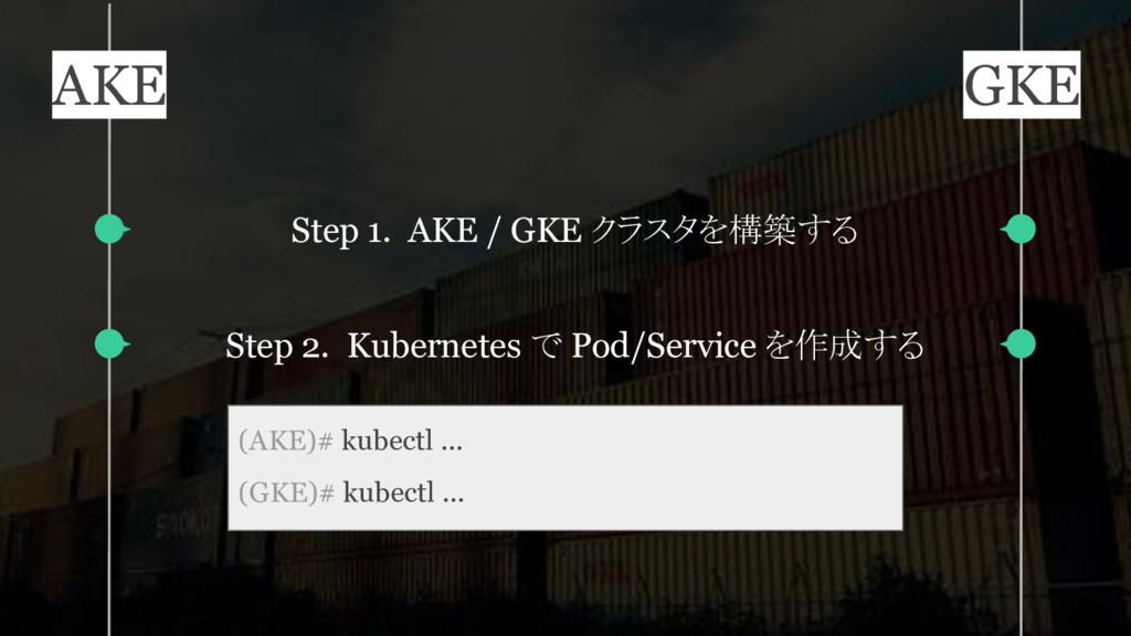 Step 1. AKE / GKE クラスタを構築する Step 2. Kubernetes ...