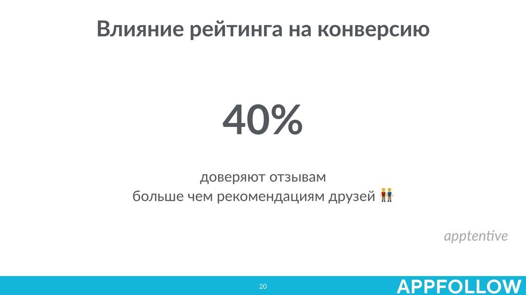 20 Влияние рейтинга на конверсию 40% доверяют о...