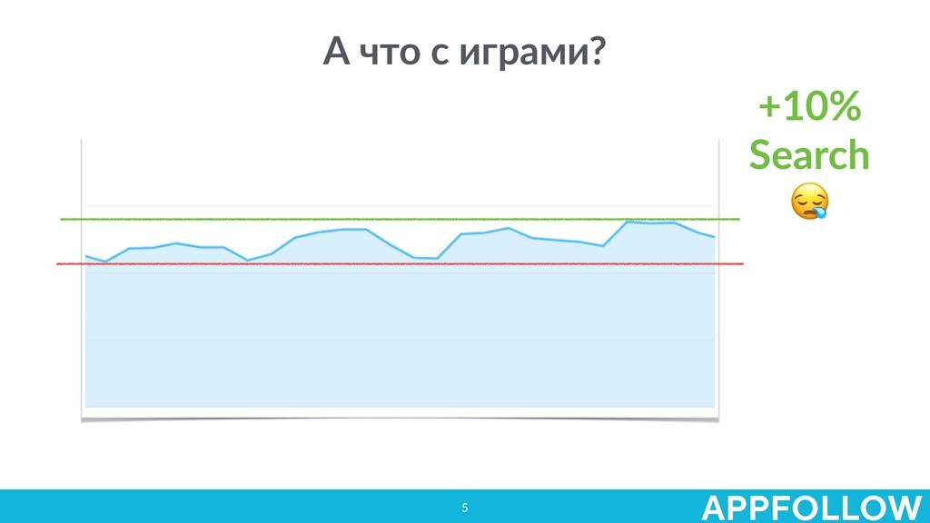 5 А что с играми? +10% Search  5