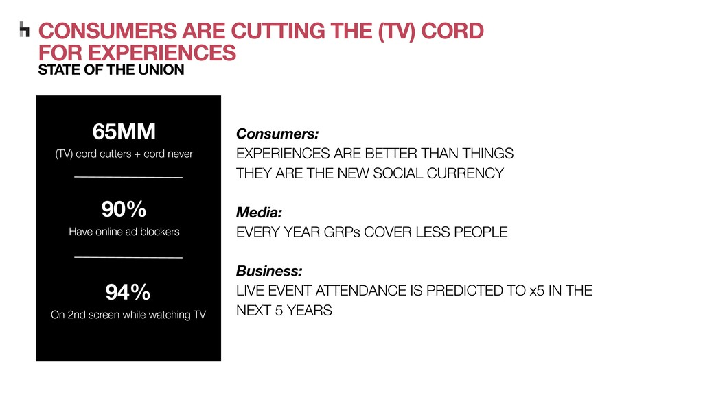 CONSUMERS ARE CUTTING THE (TV) CORD FOR EXPERIE...