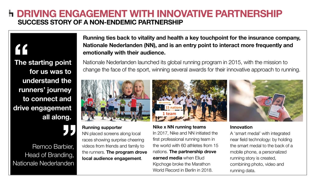 DRIVING ENGAGEMENT WITH INNOVATIVE PARTNERSHIP ...