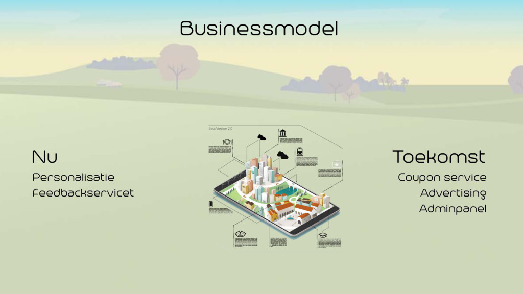 Businessmodel Toekomst Coupon service Advertisi...