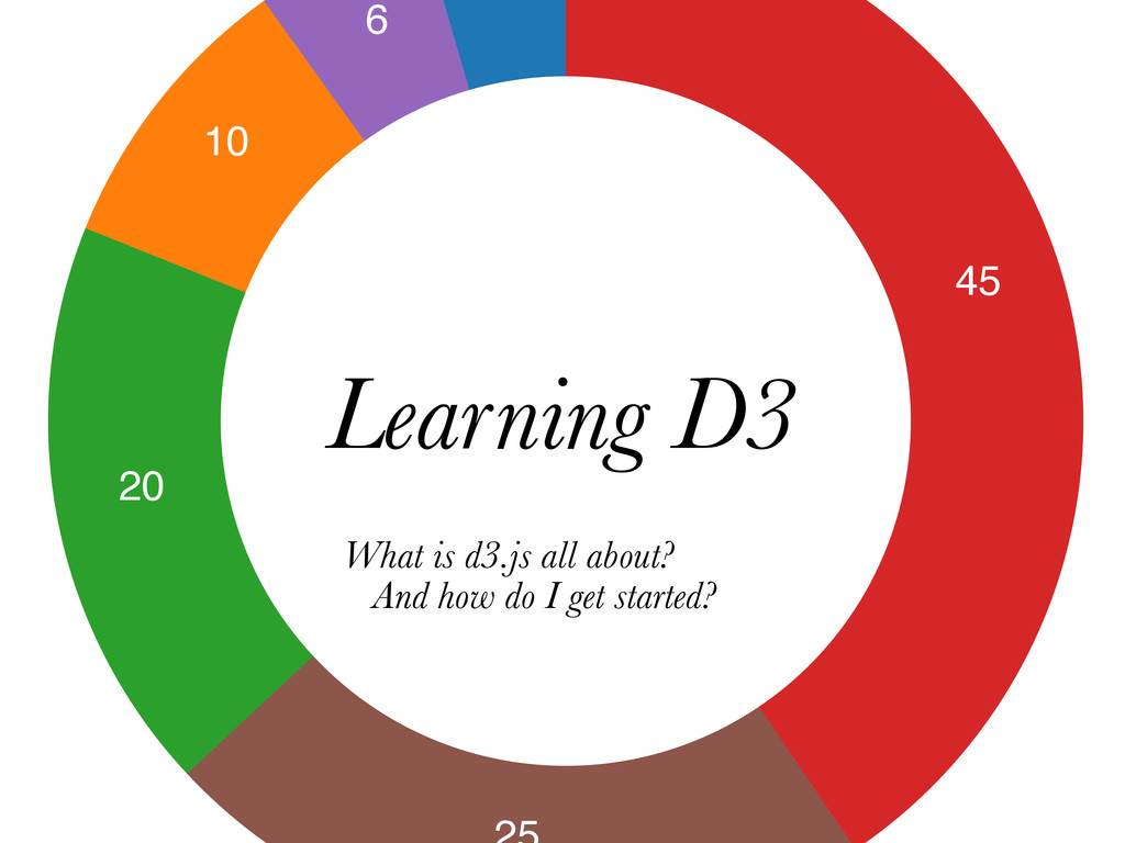 10 20 45 6 Learning D3 What is d3.js all about?...