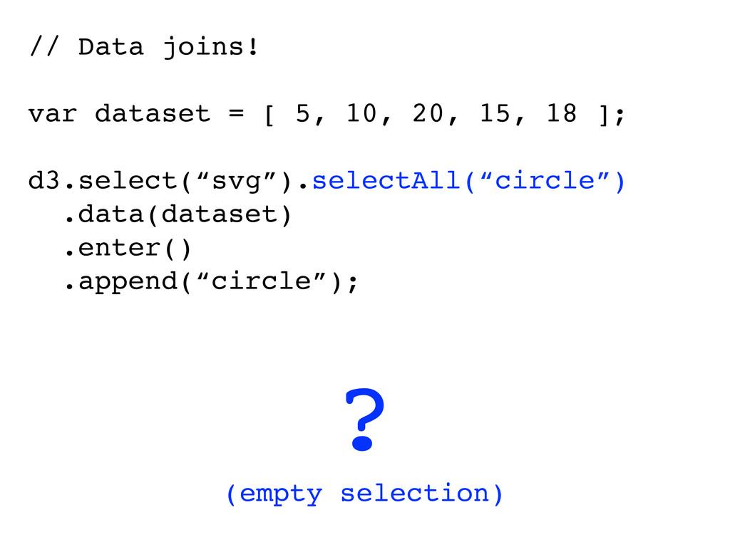 // Data joins! var dataset = [ 5, 10, 20, 15, 1...