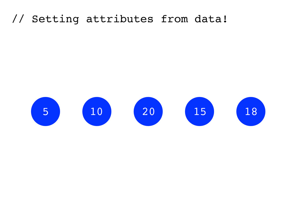 18 15 20 10 5 // Setting attributes from data!