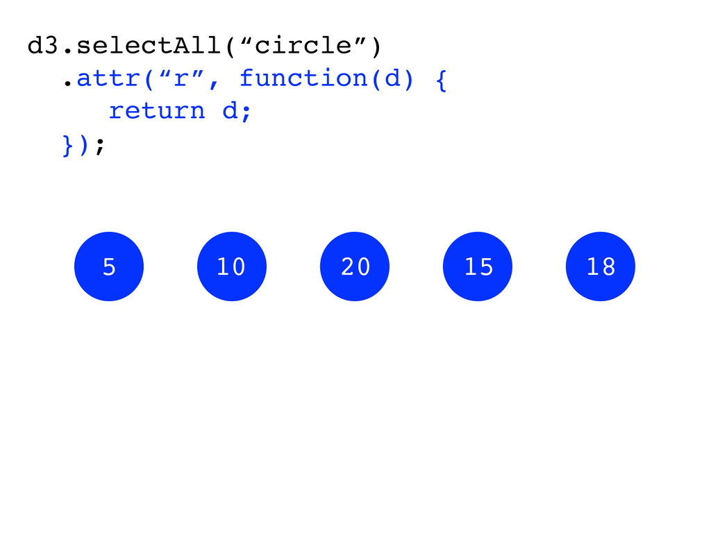 "18 15 20 10 5 d3.selectAll(""circle"") .attr(""r"",..."