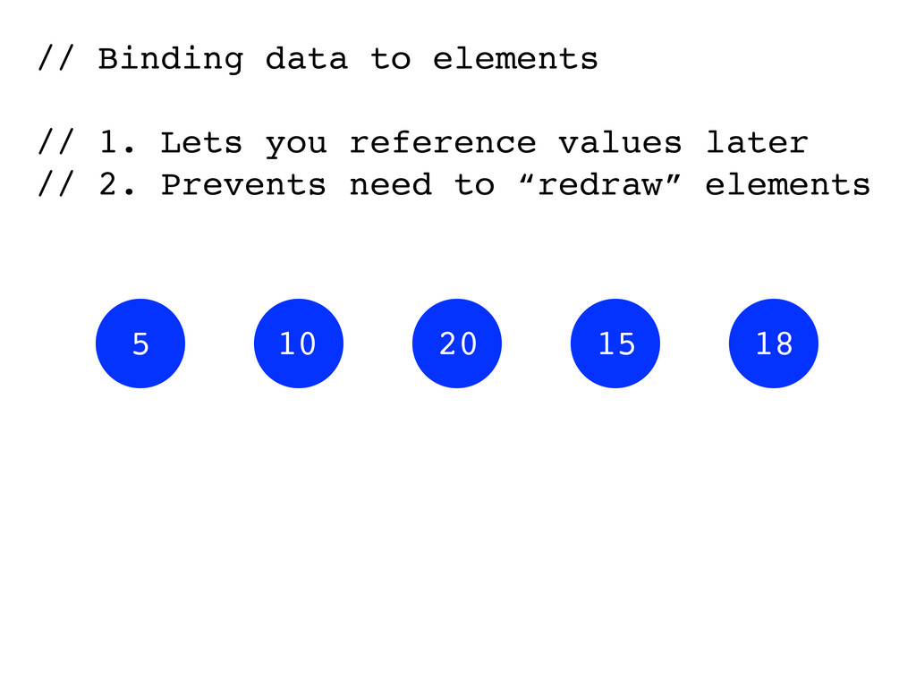 18 15 20 10 5 // Binding data to elements // 1....