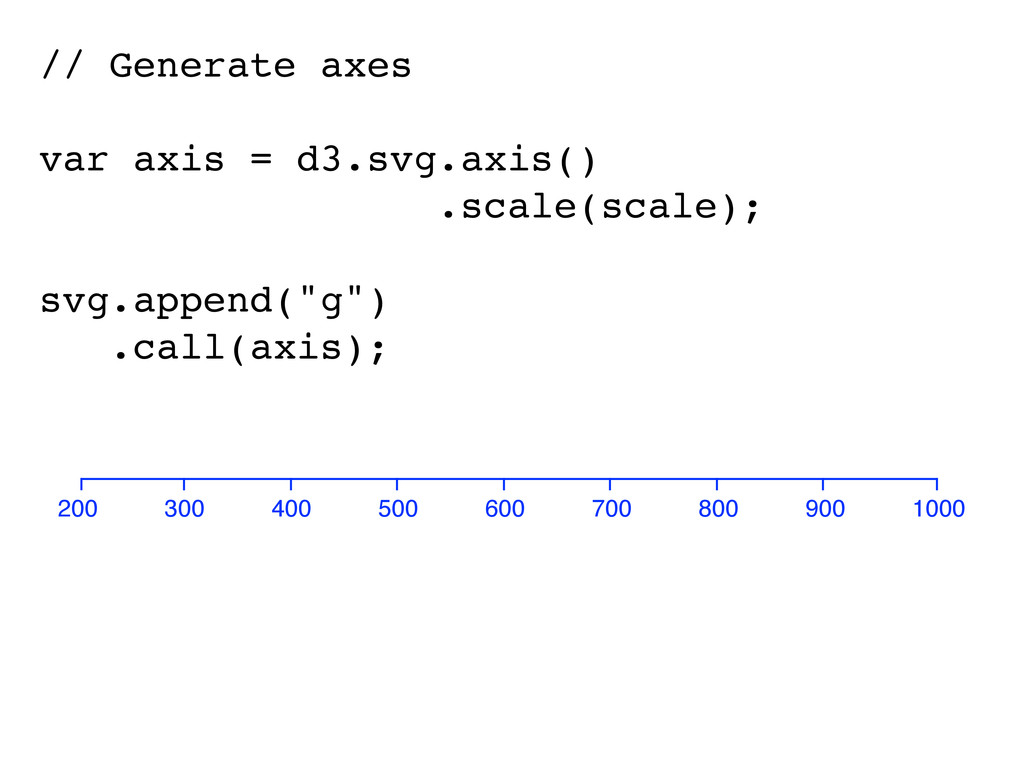 // Generate axes var axis = d3.svg.axis() .scal...
