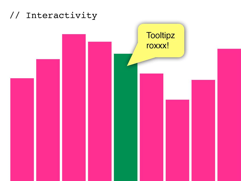 // Interactivity Tooltipz roxxx!