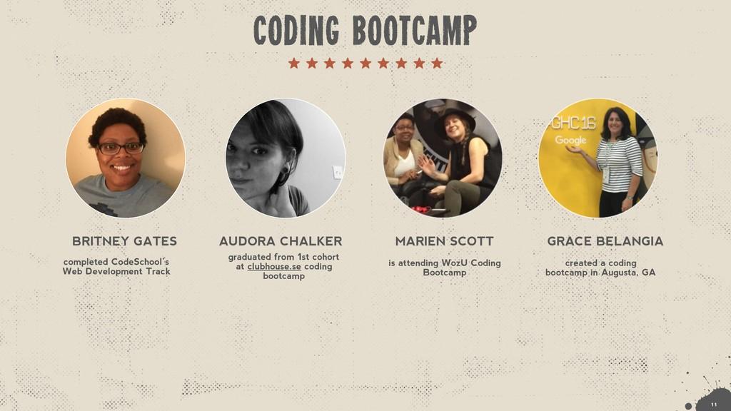 !1 1 Coding bootcamp BRITNEY GATES AUDORA CHALK...