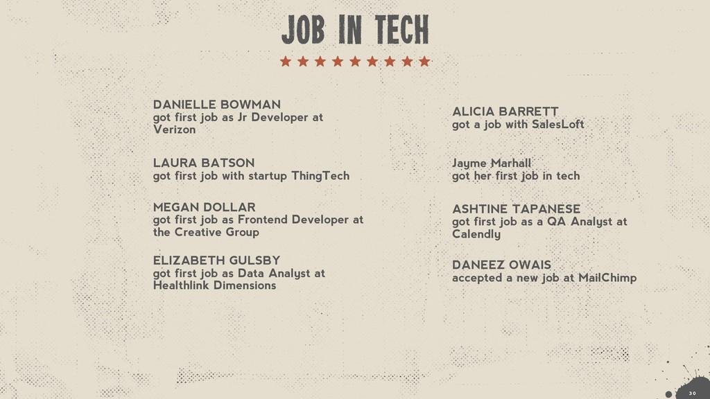 ASHTINE TAPANESE got first job as a QA Analyst ...