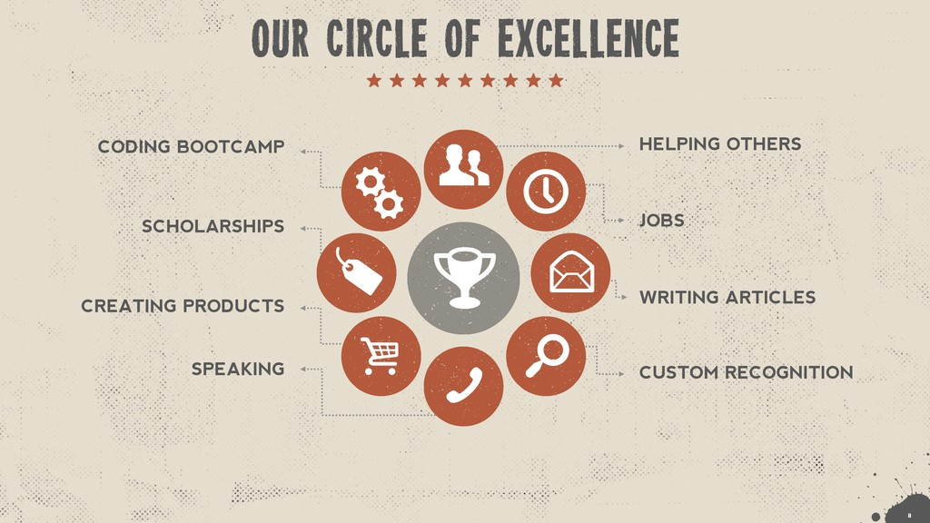 CUSTOM RECOGNITION WRITING ARTICLES JOBS HELPIN...
