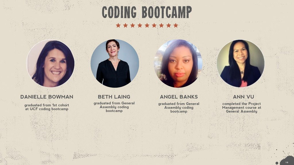 graduated from General Assembly coding bootcamp...