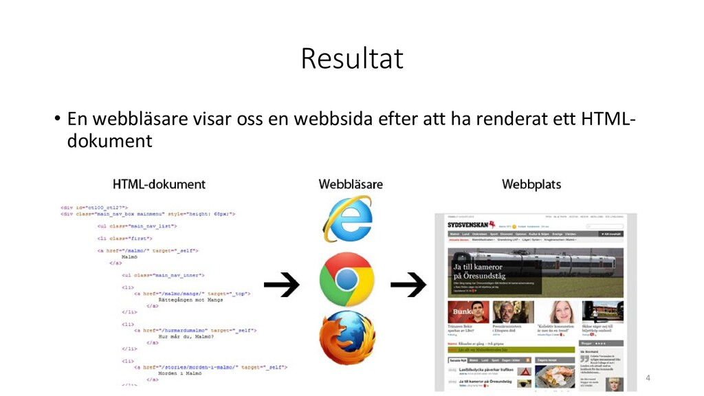 Resultat • En webbläsare visar oss en webbsida ...