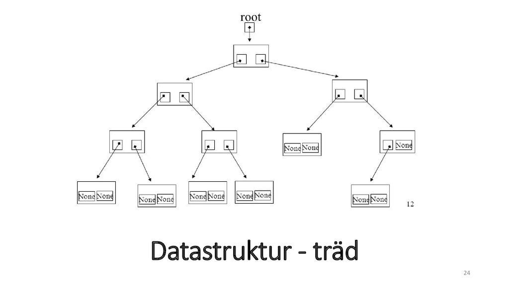 Datastruktur - träd 24