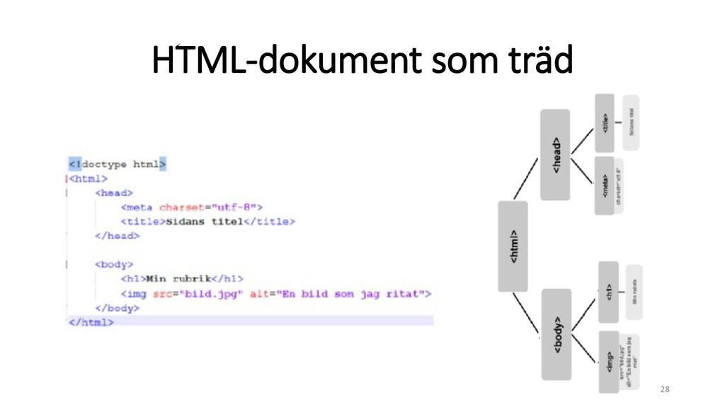 HTML-dokument som träd 28