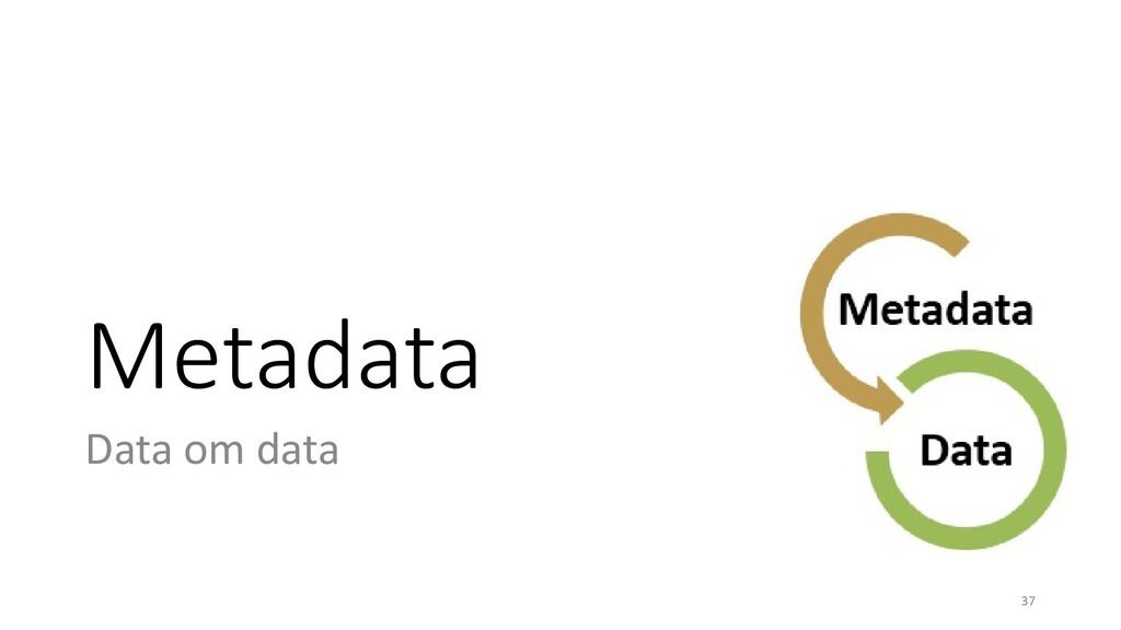 Metadata Data om data 37