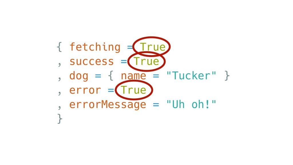 { fetching = True , success = True , dog = { na...