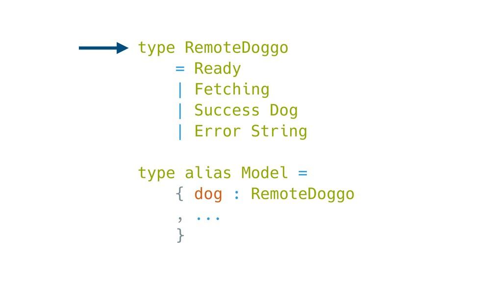 type RemoteDoggo = Ready | Fetching | Success D...