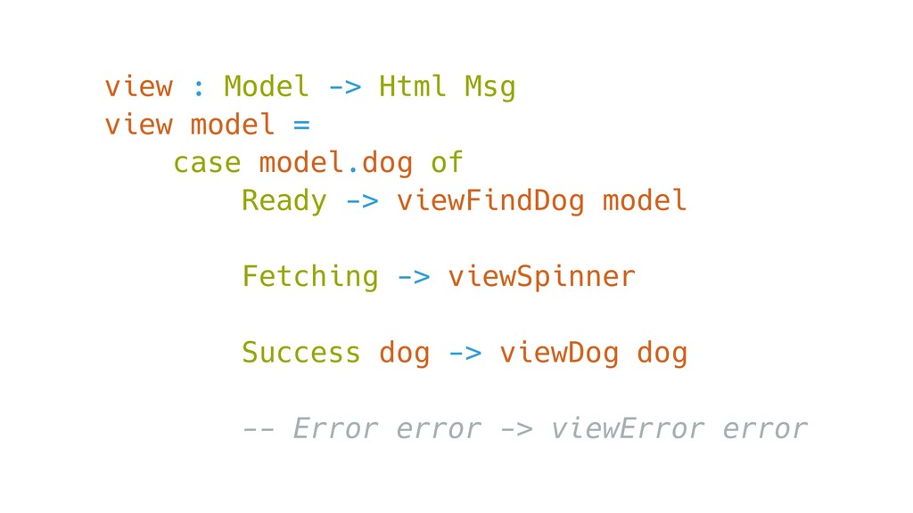view : Model -> Html Msg view model = case mode...