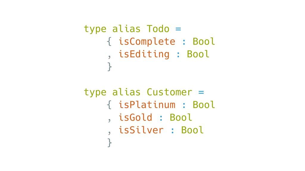 type alias Todo = { isComplete : Bool , isEditi...