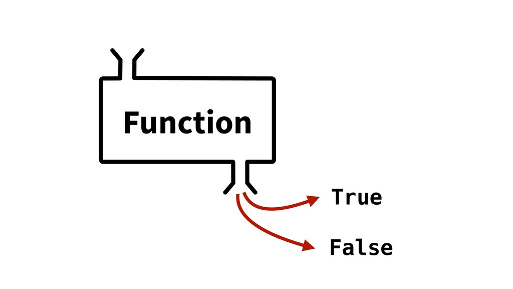Function True False