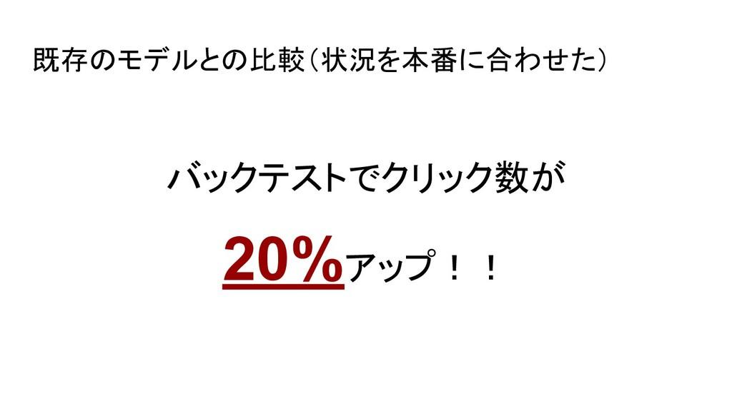 既存のモデルとの比較(状況を本番に合わせた) バックテストでクリック数が 20%アップ!!