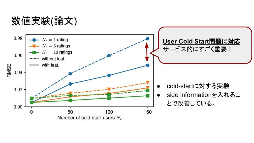 数値実験(論文) ● cold-startに対する実験 ● side informationを...
