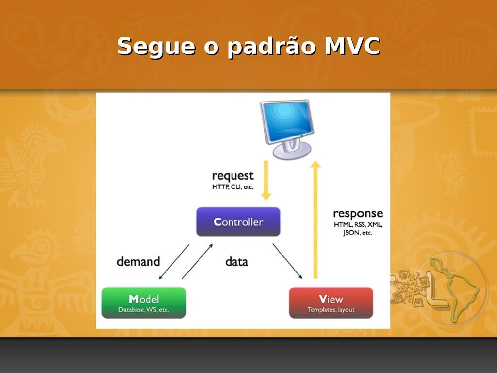 Segue o padrão MVC Segue o padrão MVC