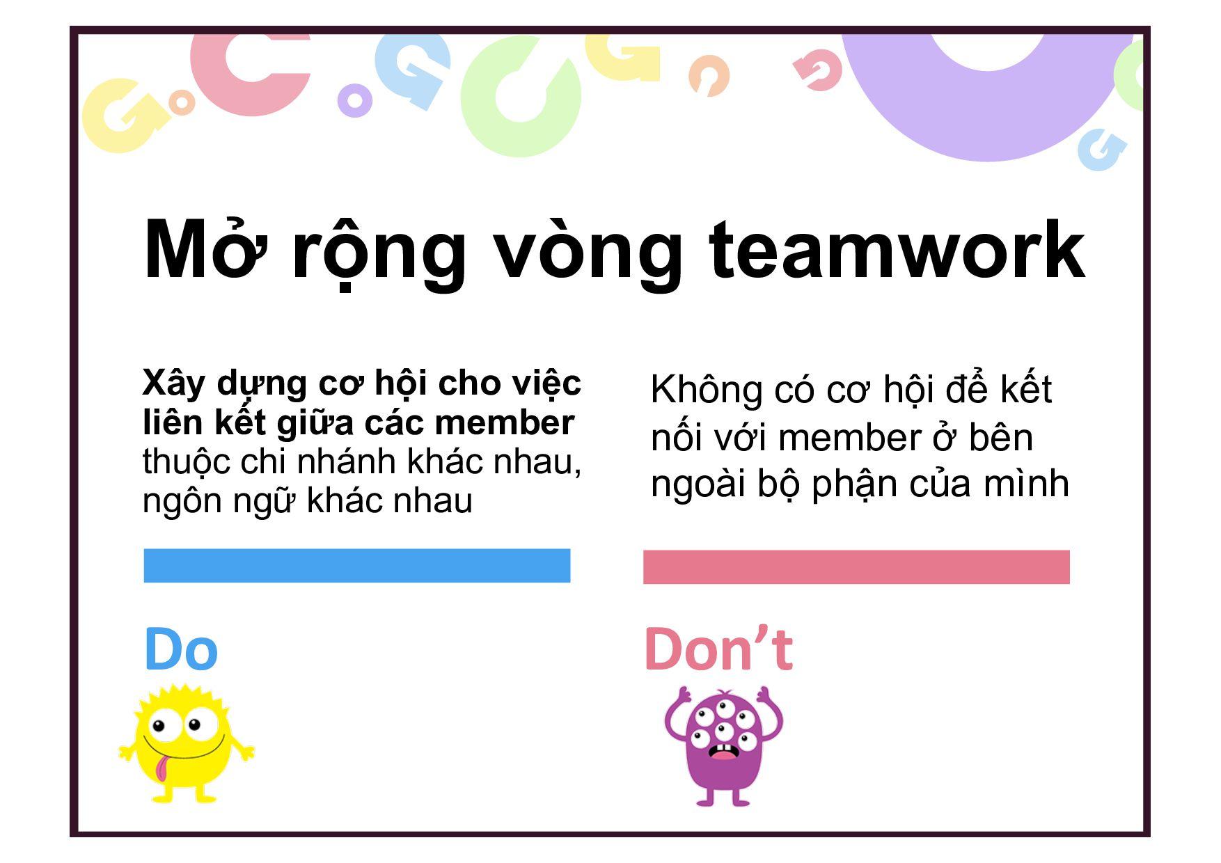 Mở rộng vòng teamwork Xây dựng cơ hội cho việc ...