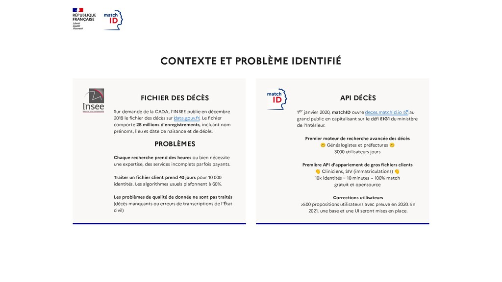 RÉPUBLIQUE FRANÇAISE CONTEXTE ET PROBLÈME IDENT...
