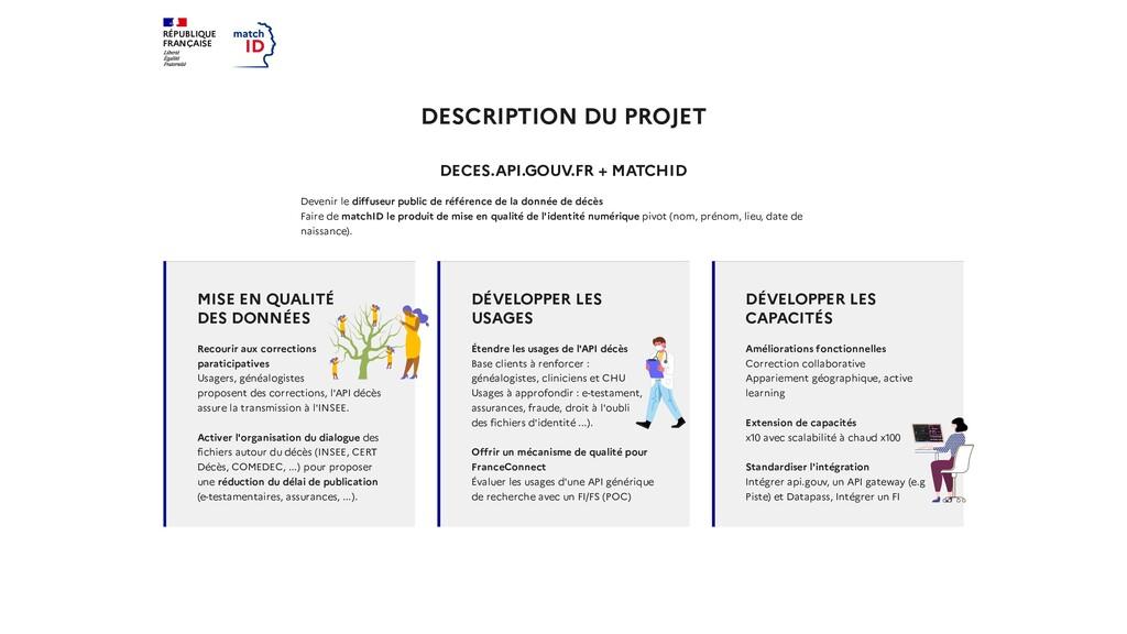 RÉPUBLIQUE FRANÇAISE DESCRIPTION DU PROJET DECE...
