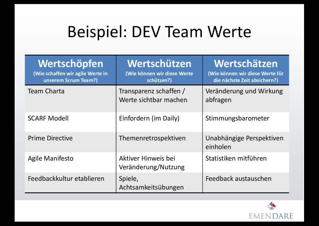 Beispiel: DEV Team Werte Wertschöpfen (Wie scha...