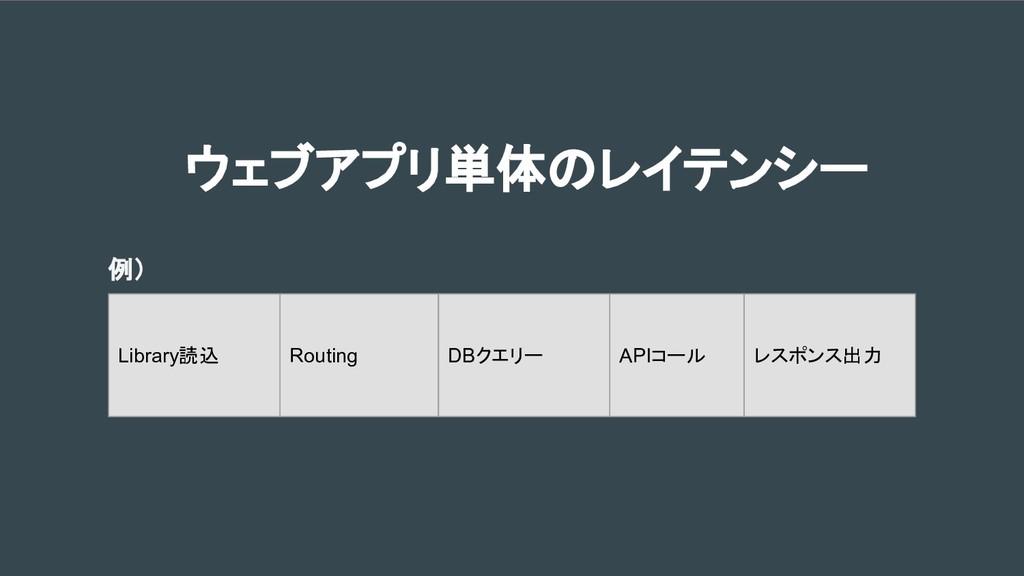 ウェブアプリ単体のレイテンシー レスポンス出力 APIコール Routing DBクエリー L...