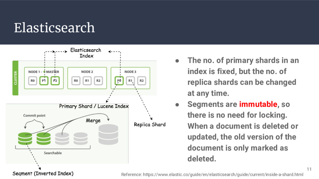 Elasticsearch ● The no. of primary shards in an...