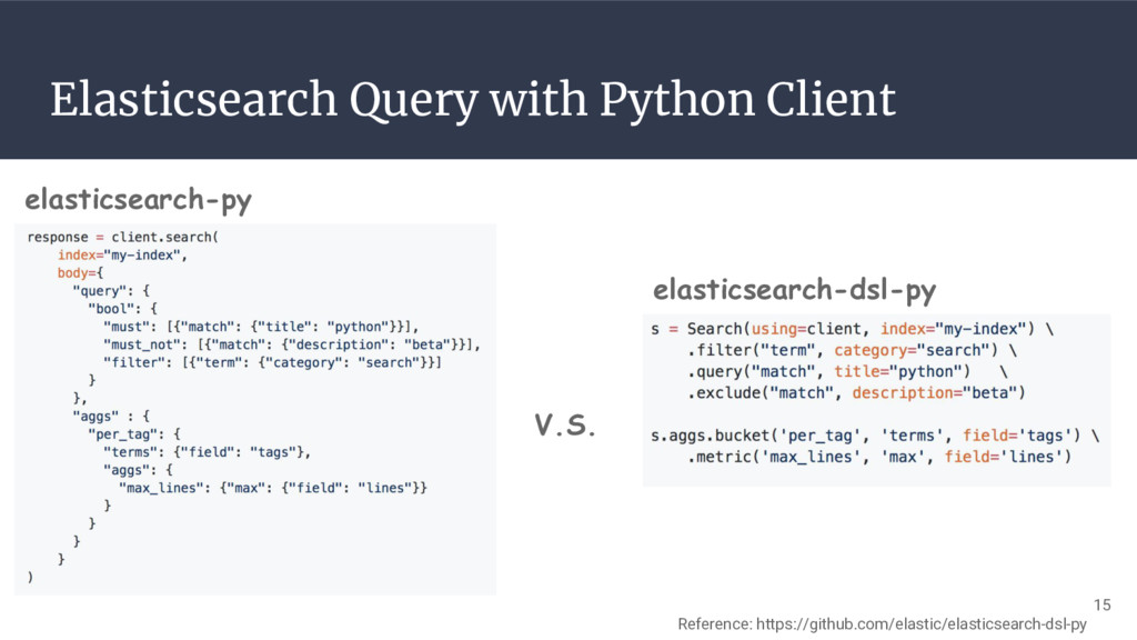 Elasticsearch Query with Python Client 15 Refer...