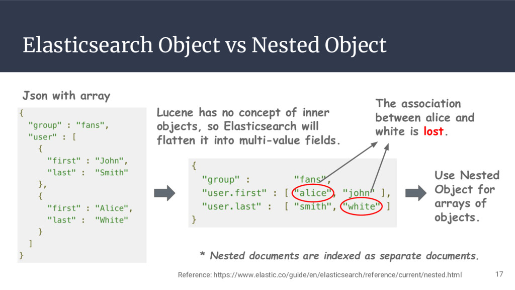 Elasticsearch Object vs Nested Object 17 Json w...