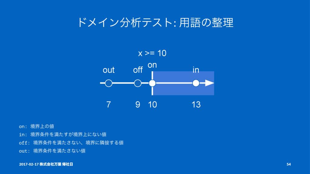 υϝΠϯੳςετ: ༻ޠͷཧ 10 7 in out 9 13 on off x >= 1...