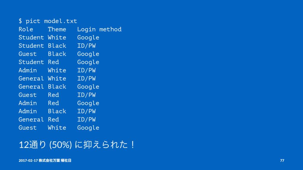 $ pict model.txt Role Theme Login method Studen...