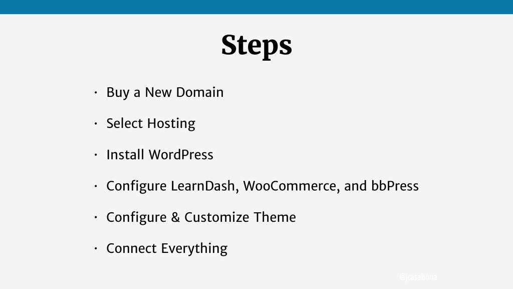 @jcasabona Steps • Buy a New Domain • Select Ho...