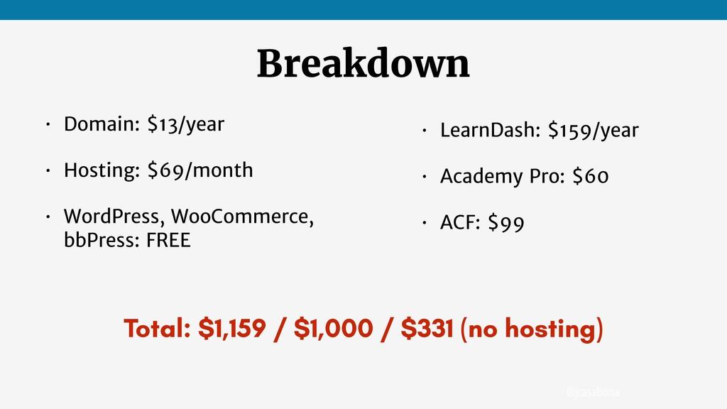 @jcasabona Breakdown • Domain: $13/year • Hosti...