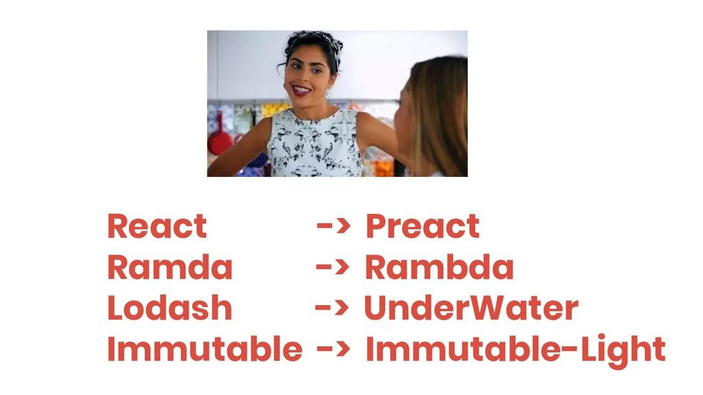 React -> Preact Ramda -> Rambda Lodash -> Under...