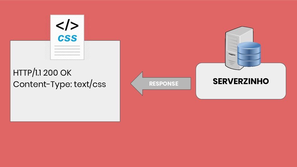 SERVERZINHO HTTP/1.1 200 OK Content-Type: text/...