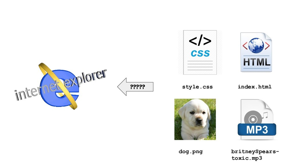 style.css index.html dog.png britneySpears- tox...
