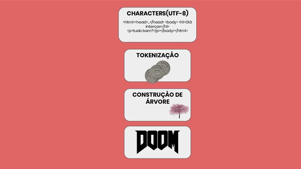 CHARACTERS(UTF-8) <html><head>...</head> <body>...