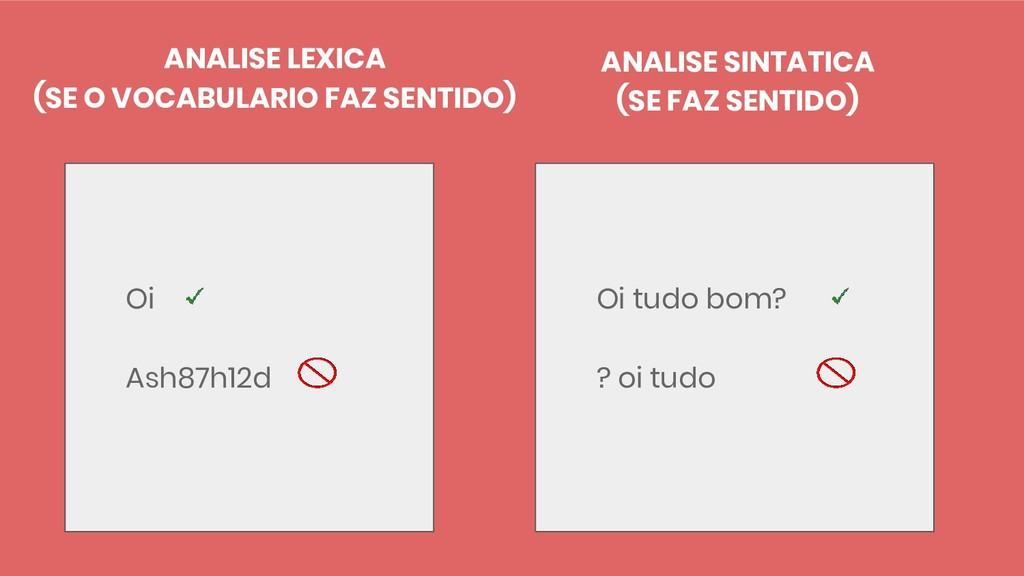 ANALISE LEXICA (SE O VOCABULARIO FAZ SENTIDO) A...