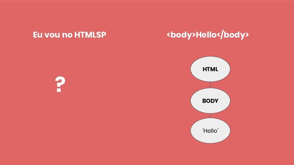 Eu vou no HTMLSP <body>Hello</body> HTML BODY '...